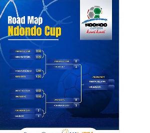 Mchezo wa fainali Ndondo Cup, kuchezwa wikiendi hii