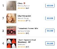 Britney Spears atikisa chati za iTunes