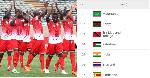 Harambee Stars yapanda hadi 102 kwenye orodha ya FIFA